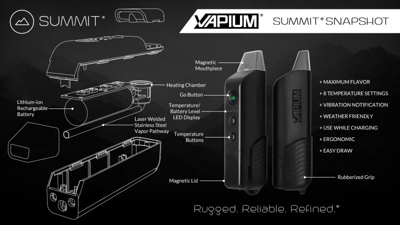 Summit Vaporizer Review